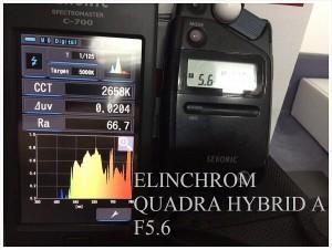 ELINCHROM_QUADRA_HYBRID_A_F56_SPECTRUM