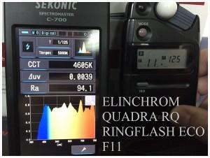 ELINCHROM_QUADRA_RQ_RINGFLASH_ECO_F11_SPECTRUM