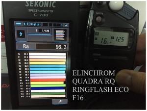 ELINCHROM_QUADRA_RQ_RINGFLASH_ECO_F16_RA