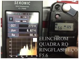 ELINCHROM_QUADRA_RQ_RINGFLASH_ECO_F56_SPECTRUM