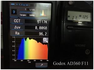 Godox_AD360_f11_SPECTRUM
