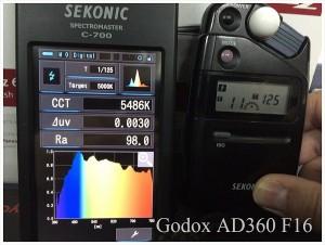 Godox_AD360_f16_SPECTRUM