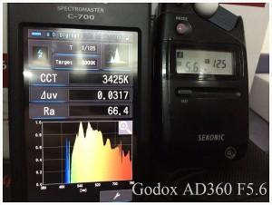 Godox_AD360_f56_SPECTRUM