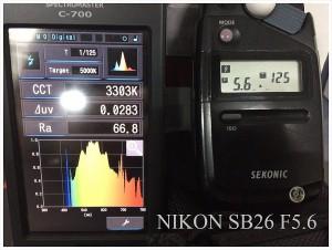 NIKON_SB26_F56_SPECTRUM
