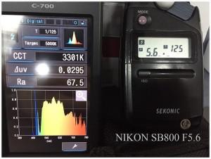 NIKON_SB800_F56_SPECTRUM