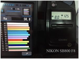 NIKON_SB800_F8_RA
