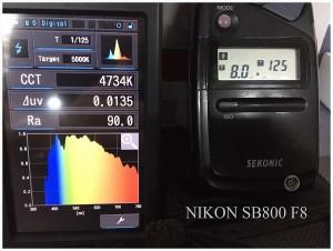 NIKON_SB800_F8_SPECTRUM