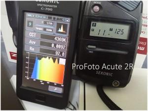 ProFoto_Acute2R_F11_Spectrum