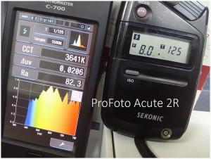 ProFoto_Acute2R_F8_Spectrum