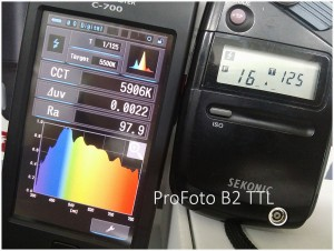 ProFoto_B2_TTL_F16_Spectrum