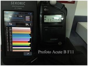 Profoto_Acute_B_F11_RA