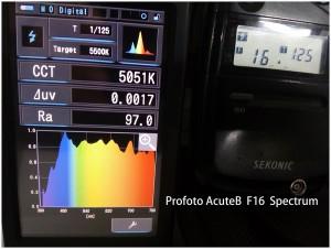 Profoto_Acute_B_F16_Spectrum