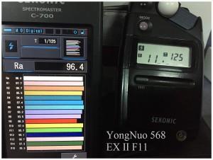 YongNuo_568_EX_II_F11_RA