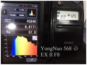 YongNuo_568_EX_II_F8_SPECTRUM