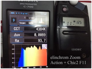 elinchrom_Zoom_Action_Chic2_F11_SPECTRUM