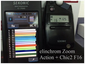 elinchrom_Zoom_Action_Chic2_F16_RA