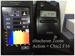 elinchrom_Zoom_Action_Chic2_F16_SPECTRUM