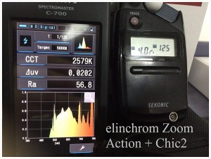 elinchrom_Zoom_Action_Chic2_F56_SPECTRUM