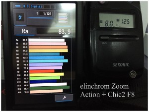 elinchrom_Zoom_Action_Chic2_F8_RA