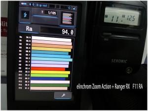 elinchrom_Zoom_Action_Ranger_RX_F11_RA