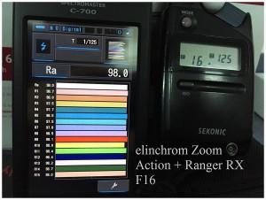 elinchrom_Zoom_Action_Ranger_RX_F16_RA