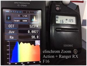 elinchrom_Zoom_Action_Ranger_RX_F16_SPECTRUM