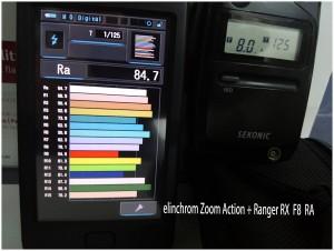 elinchrom_Zoom_Action_Ranger_RX_F8_RA